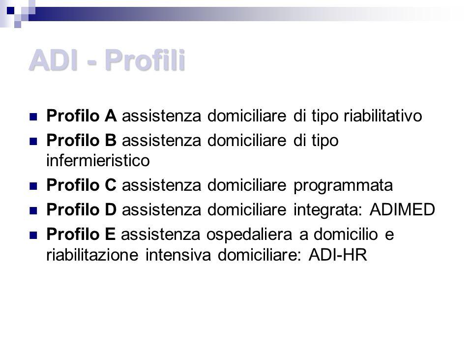 ADI - Profili Profilo A assistenza domiciliare di tipo riabilitativo