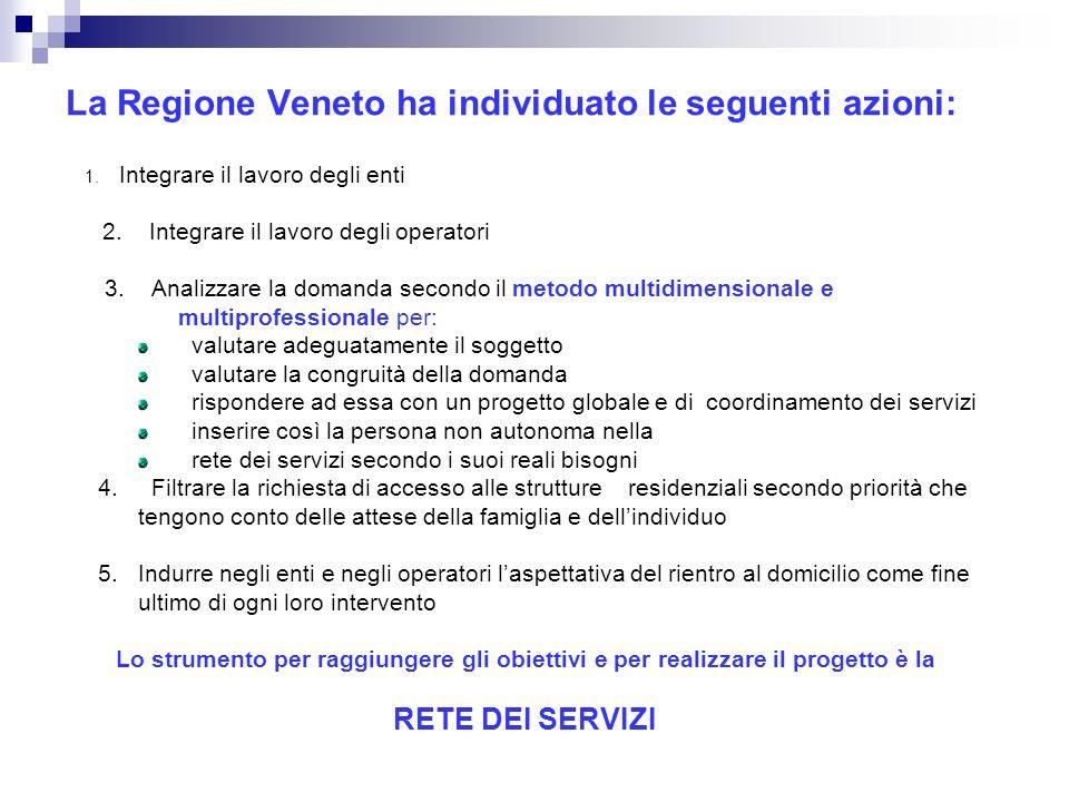 La Regione Veneto ha individuato le seguenti azioni: