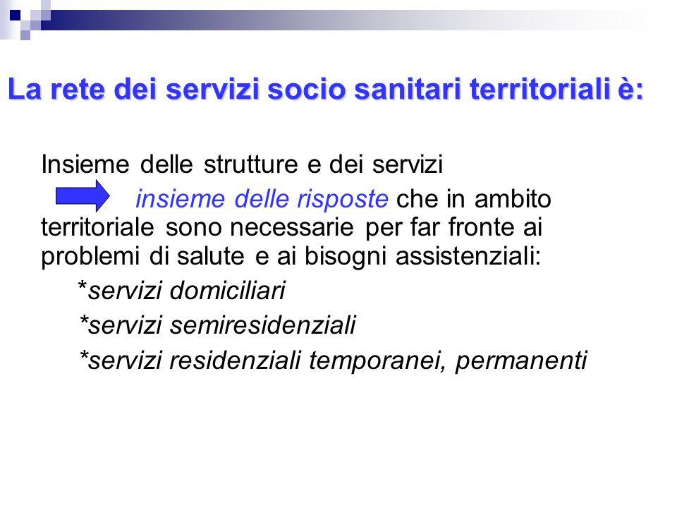 La rete dei servizi socio sanitari territoriali è:
