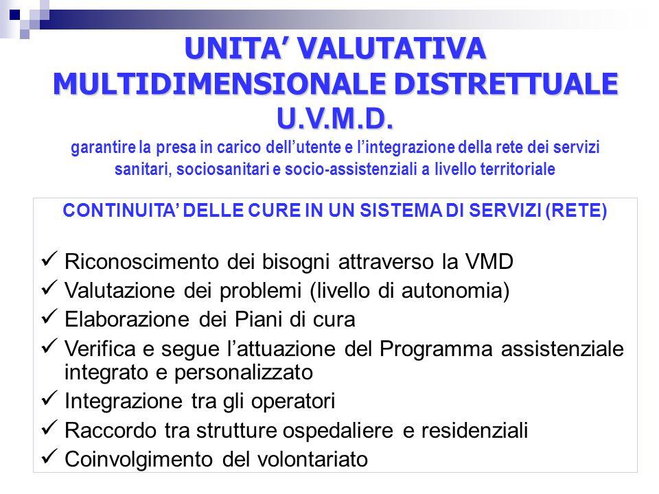 UNITA' VALUTATIVA MULTIDIMENSIONALE DISTRETTUALE U.V.M.D.