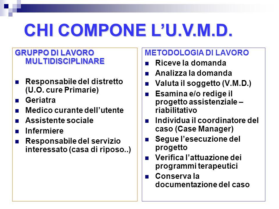 CHI COMPONE L'U.V.M.D. GRUPPO DI LAVORO MULTIDISCIPLINARE
