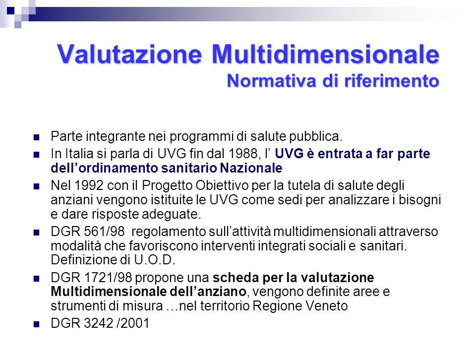 Valutazione Multidimensionale Normativa di riferimento