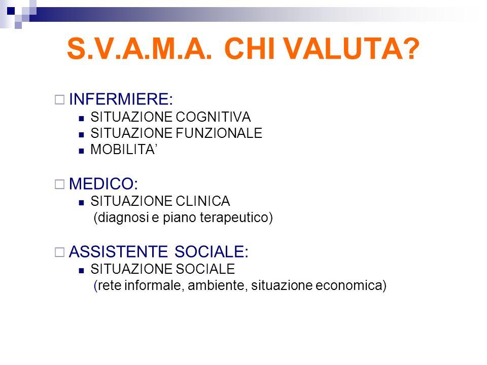 S.V.A.M.A. CHI VALUTA INFERMIERE: MEDICO: ASSISTENTE SOCIALE: