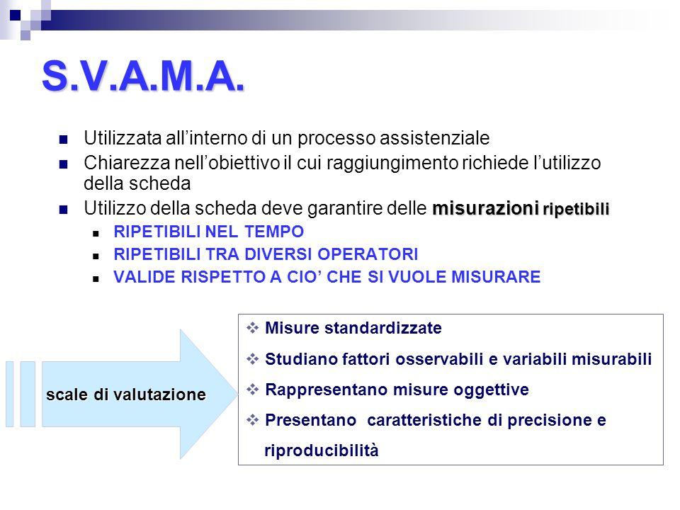 S.V.A.M.A. Utilizzata all'interno di un processo assistenziale
