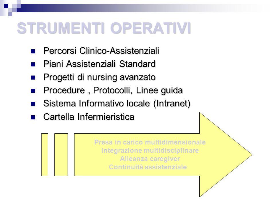 STRUMENTI OPERATIVI Percorsi Clinico-Assistenziali