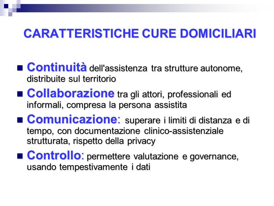 CARATTERISTICHE CURE DOMICILIARI