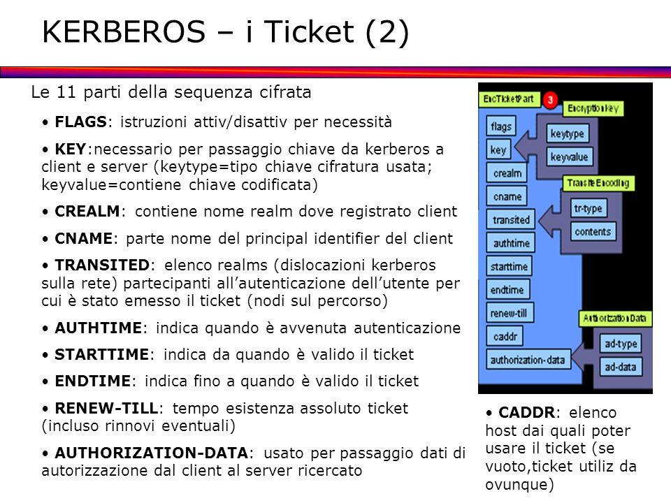 KERBEROS – i Ticket (2) Le 11 parti della sequenza cifrata