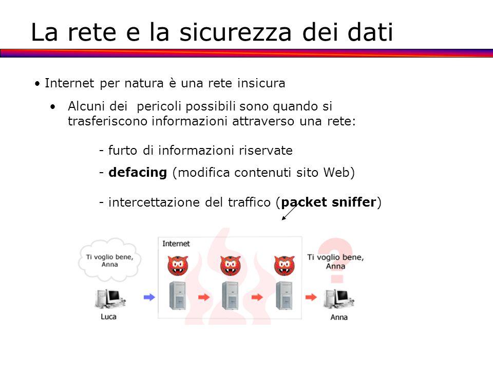 La rete e la sicurezza dei dati
