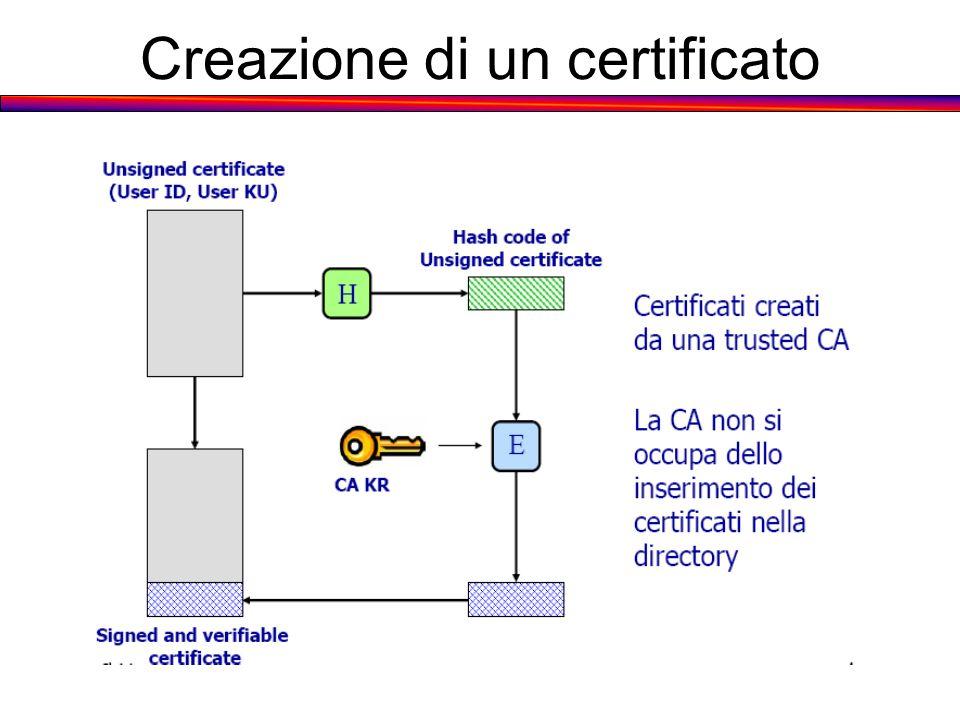 Creazione di un certificato