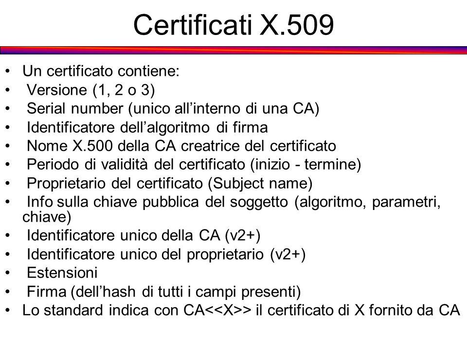 Certificati X.509 Un certificato contiene: Versione (1, 2 o 3)
