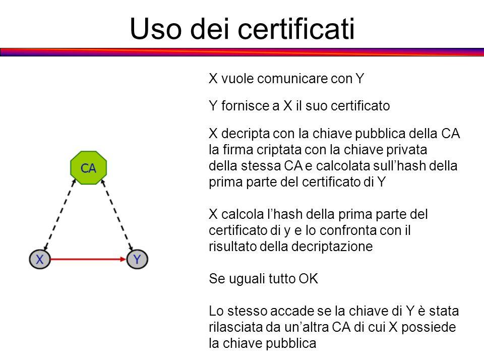 Uso dei certificati X vuole comunicare con Y