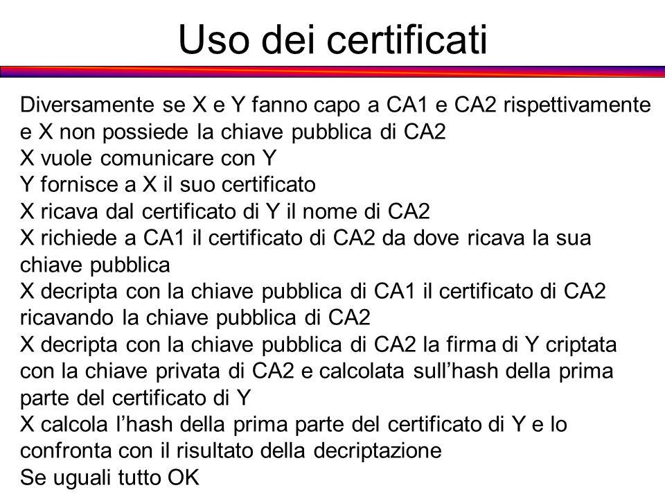 Uso dei certificati Diversamente se X e Y fanno capo a CA1 e CA2 rispettivamente. e X non possiede la chiave pubblica di CA2.