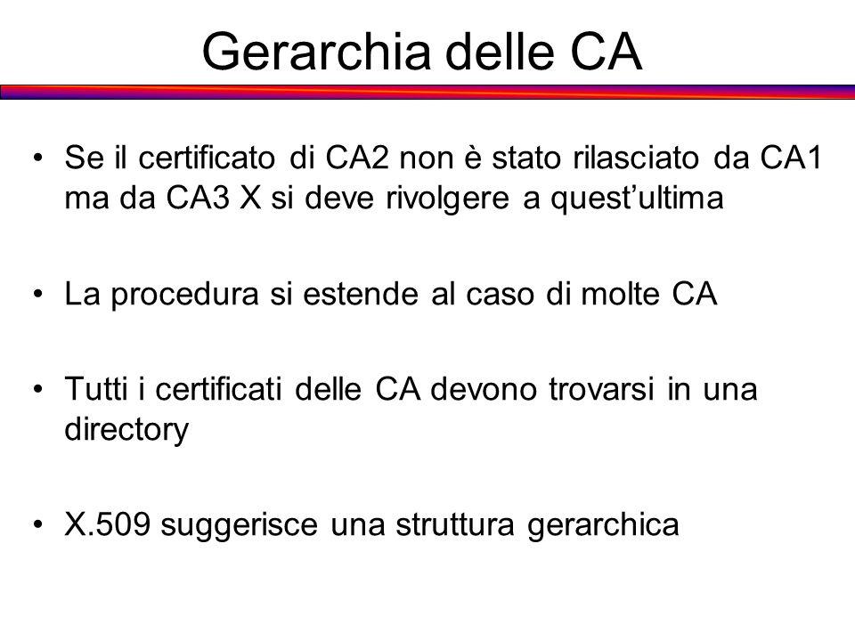 Gerarchia delle CA Se il certificato di CA2 non è stato rilasciato da CA1 ma da CA3 X si deve rivolgere a quest'ultima.