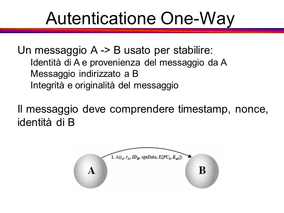 Autenticatione One-Way