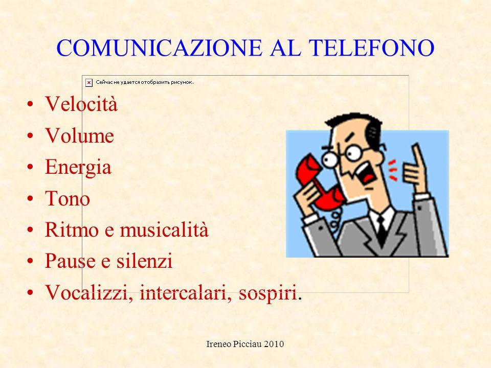 COMUNICAZIONE AL TELEFONO