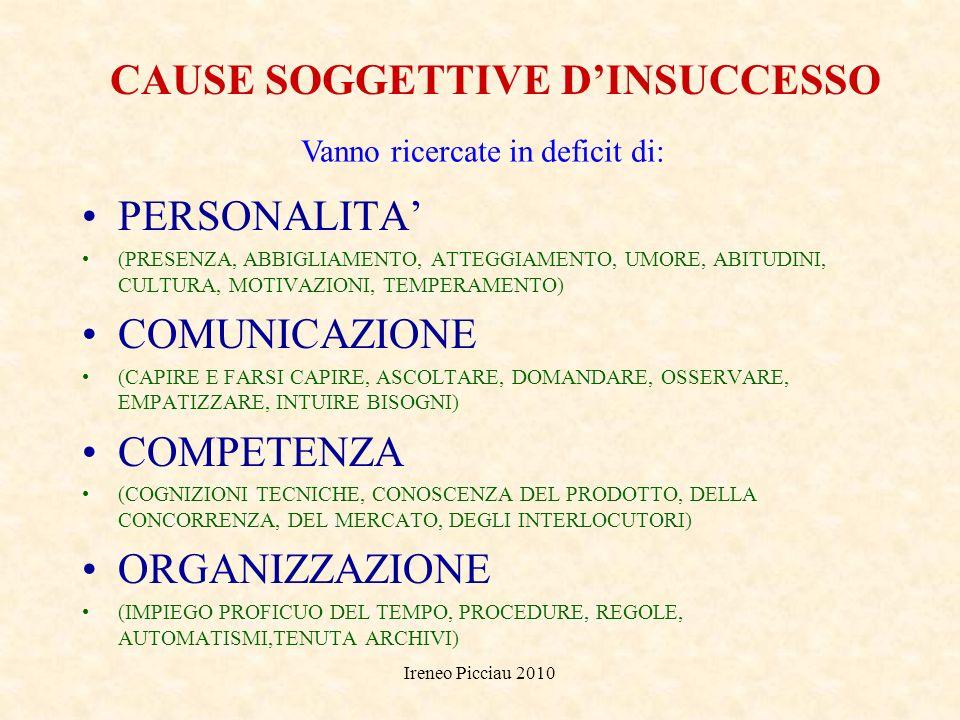 CAUSE SOGGETTIVE D'INSUCCESSO