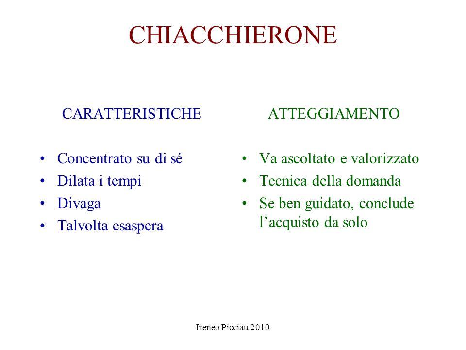 CHIACCHIERONE CARATTERISTICHE Concentrato su di sé Dilata i tempi
