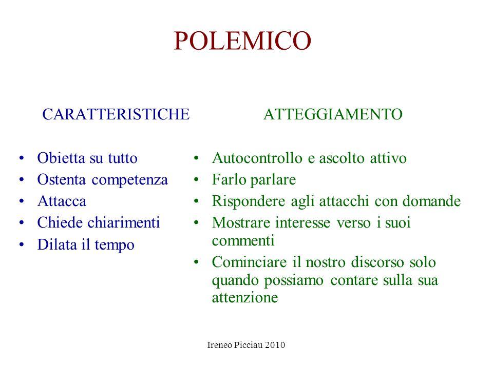 POLEMICO CARATTERISTICHE Obietta su tutto Ostenta competenza Attacca