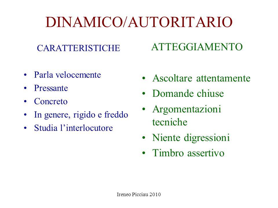 DINAMICO/AUTORITARIO