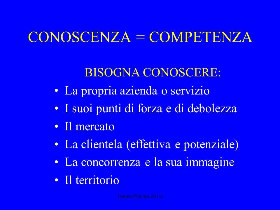 CONOSCENZA = COMPETENZA