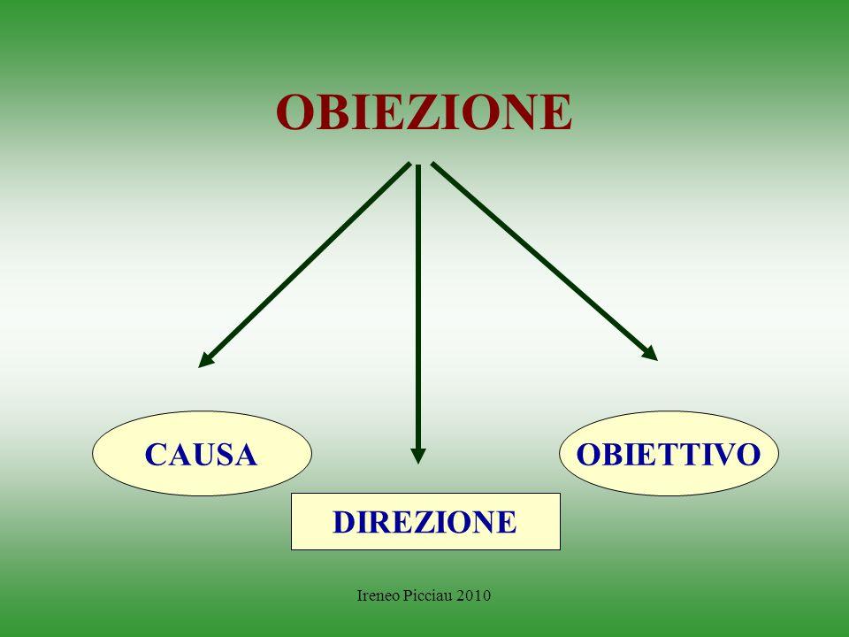 OBIEZIONE CAUSA OBIETTIVO DIREZIONE Ireneo Picciau 2010
