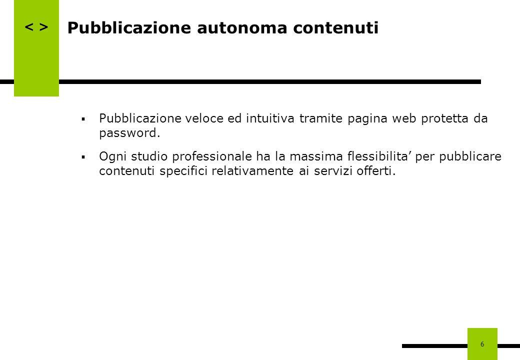 Pubblicazione autonoma contenuti