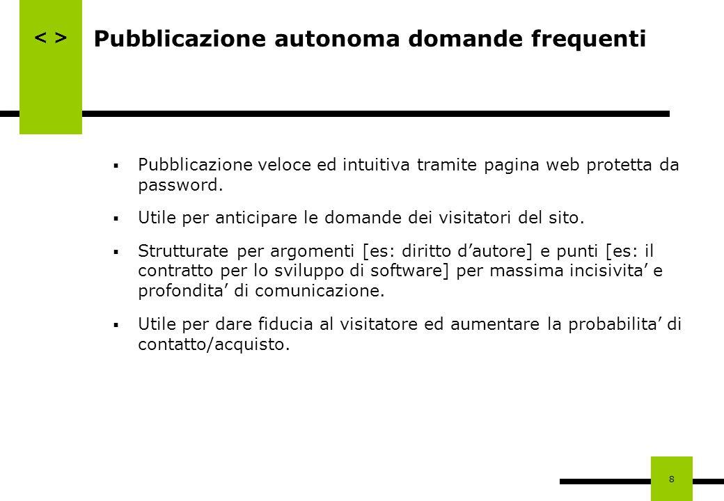 Pubblicazione autonoma domande frequenti