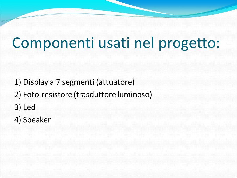 Componenti usati nel progetto: