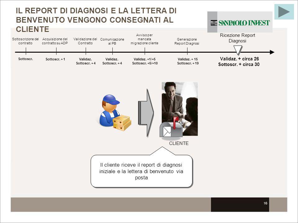 IL REPORT DI DIAGNOSI E LA LETTERA DI BENVENUTO VENGONO CONSEGNATI AL CLIENTE