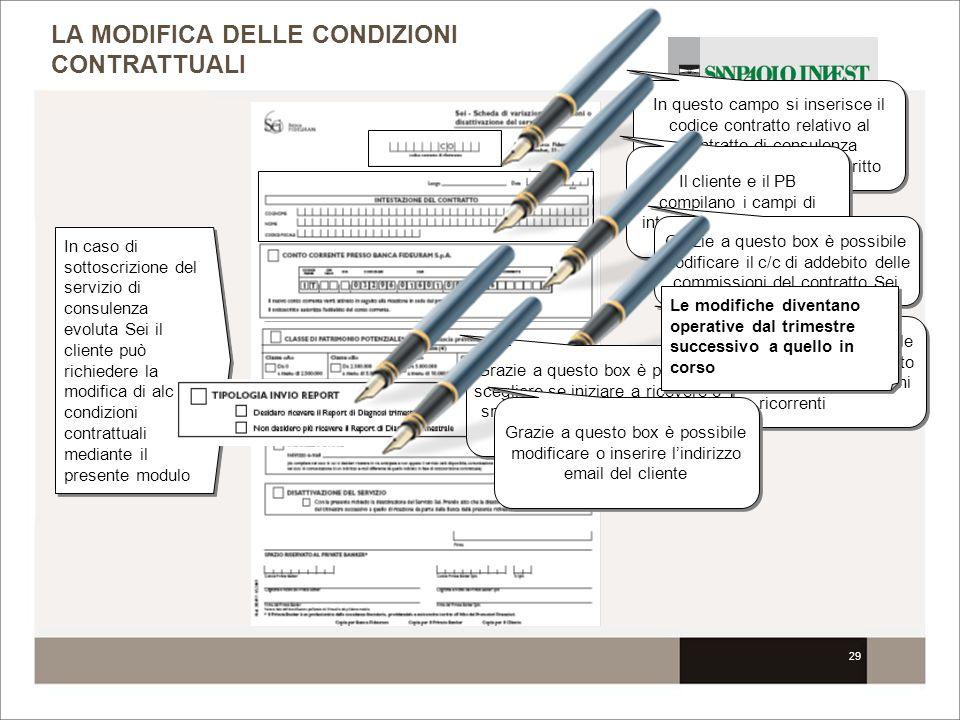 Il cliente e il PB compilano i campi di intestazione del contratto