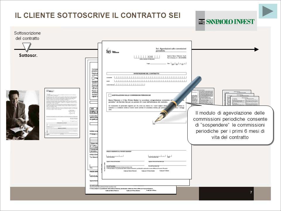 Sottoscrizione del contratto