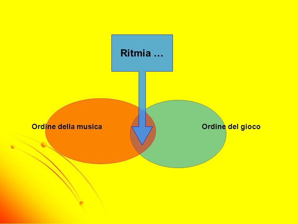 Ritmia …