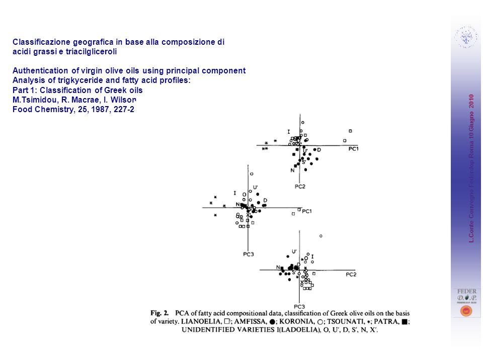 Classificazione geografica in base alla composizione di
