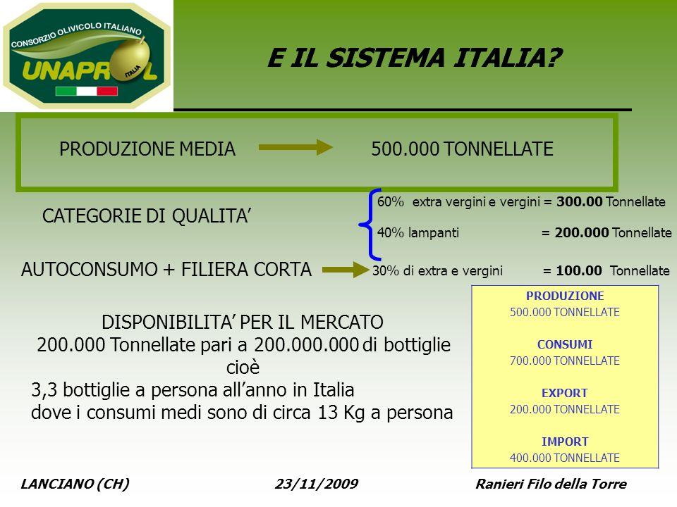 E IL SISTEMA ITALIA E IL SISTEMA ITALIA
