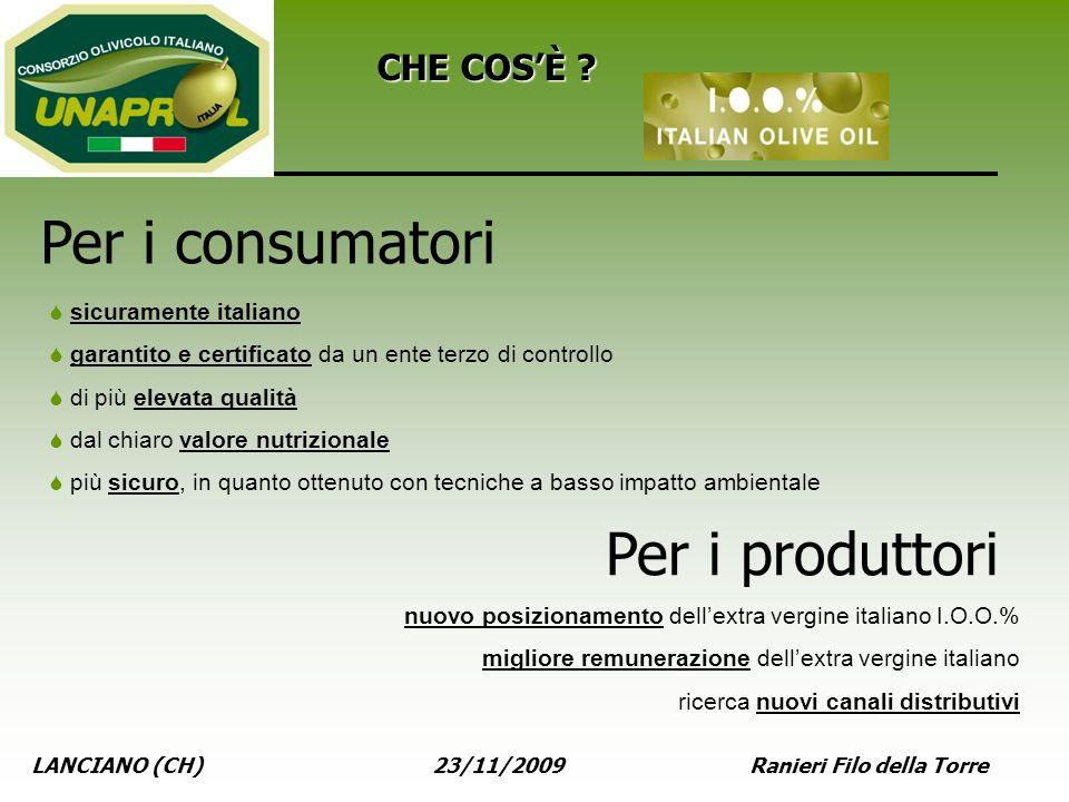 Per i consumatori Per i produttori CHE COS'È sicuramente italiano