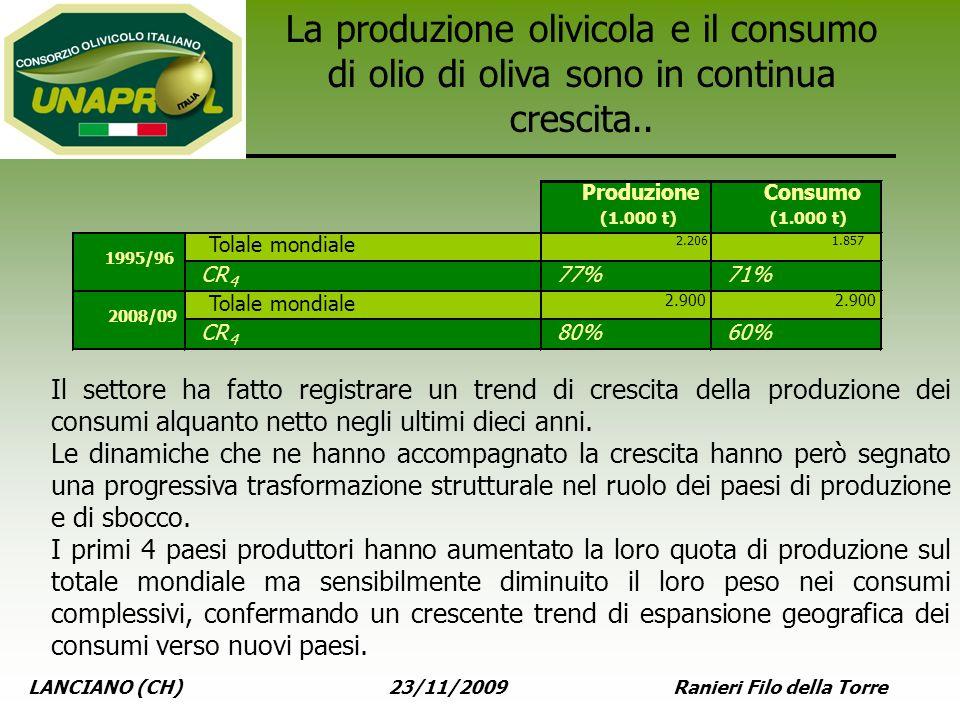La produzione olivicola e il consumo di olio di oliva sono in continua crescita..