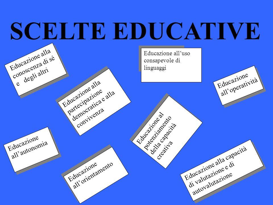 SCELTE EDUCATIVE Educazione all'operatività