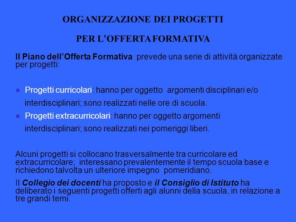 ORGANIZZAZIONE DEI PROGETTI PER L'OFFERTA FORMATIVA