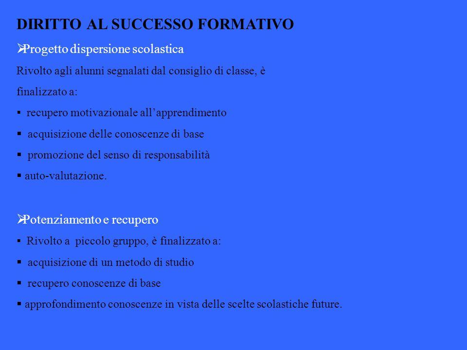 DIRITTO AL SUCCESSO FORMATIVO