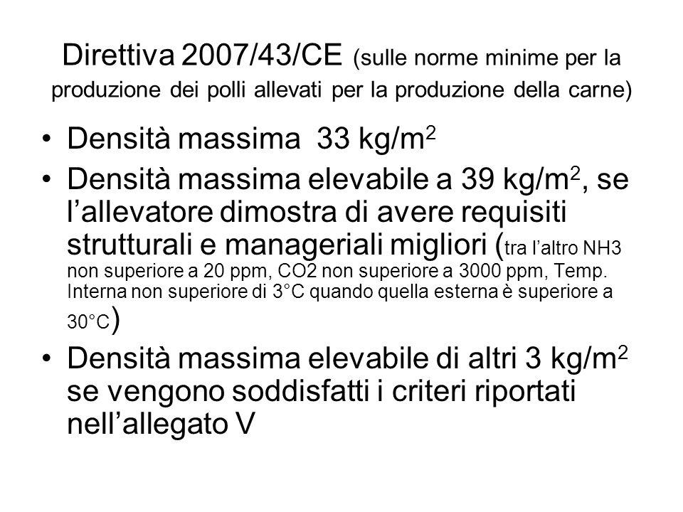 Direttiva 2007/43/CE (sulle norme minime per la produzione dei polli allevati per la produzione della carne)