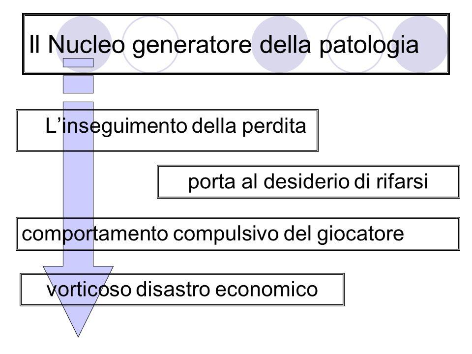Il Nucleo generatore della patologia