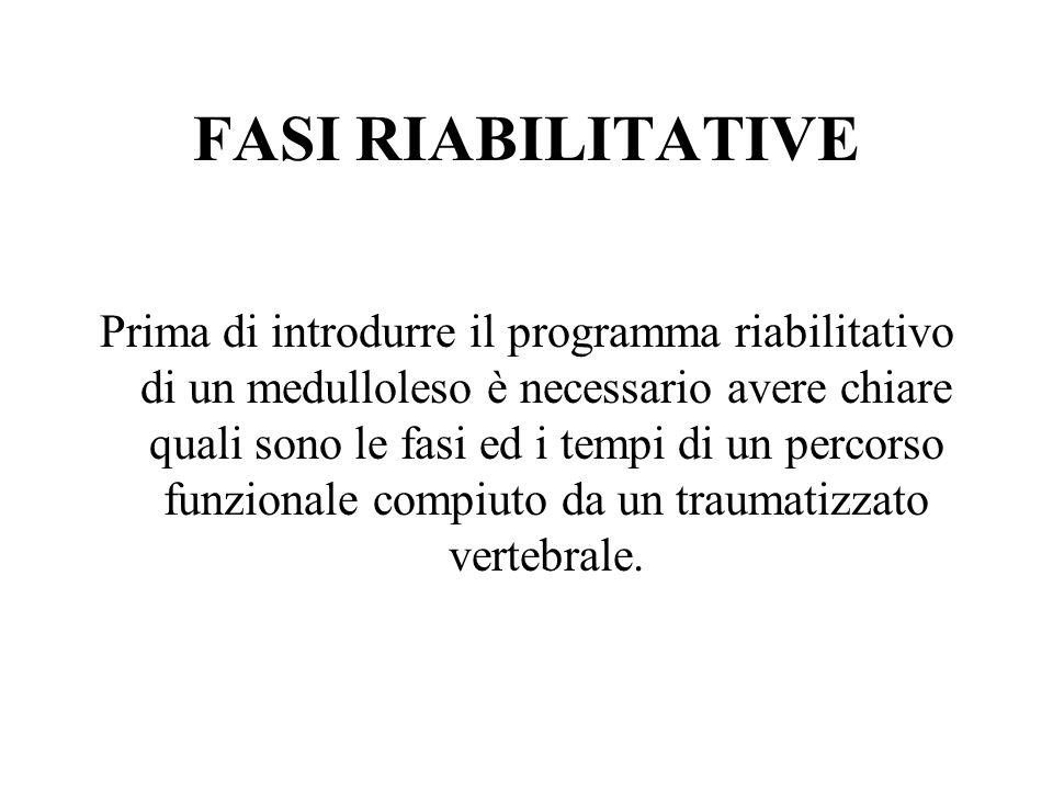 FASI RIABILITATIVE