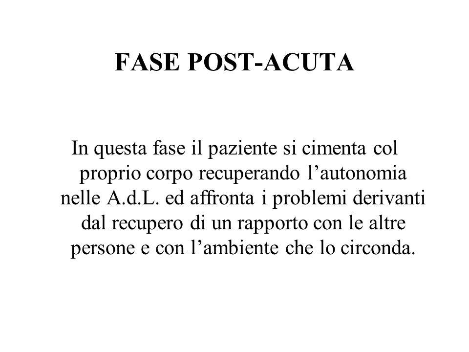 FASE POST-ACUTA