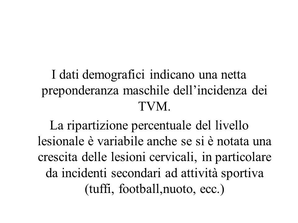I dati demografici indicano una netta preponderanza maschile dell'incidenza dei TVM.