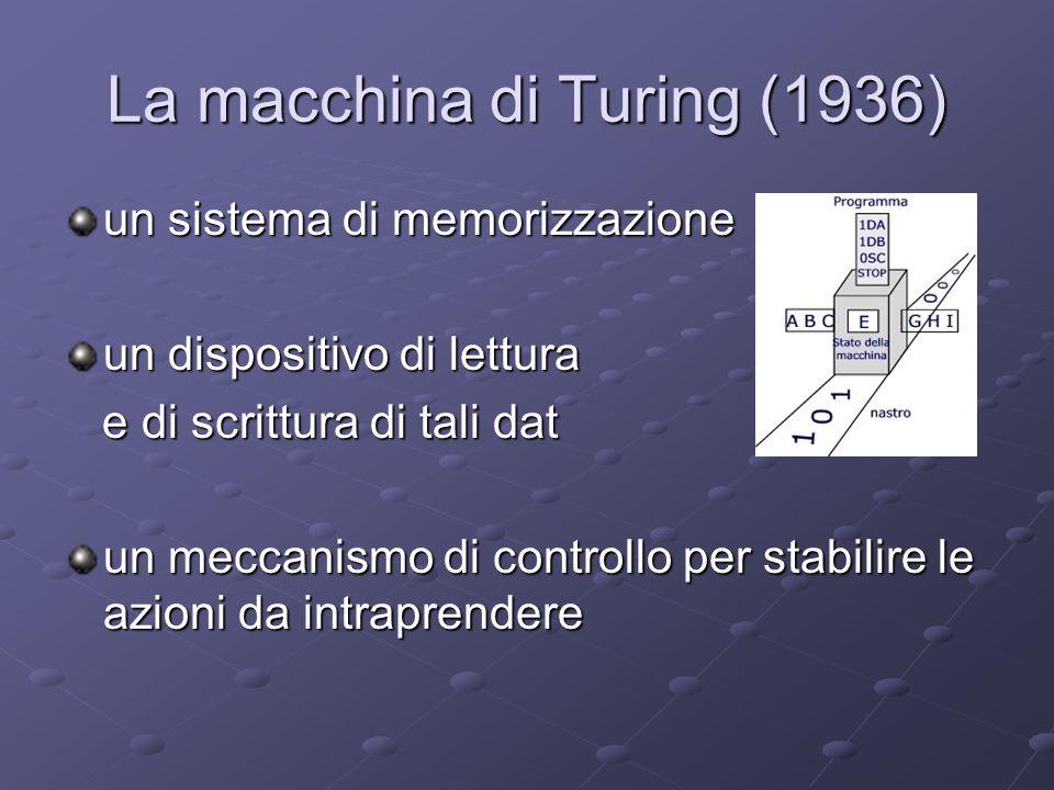 La macchina di Turing (1936)