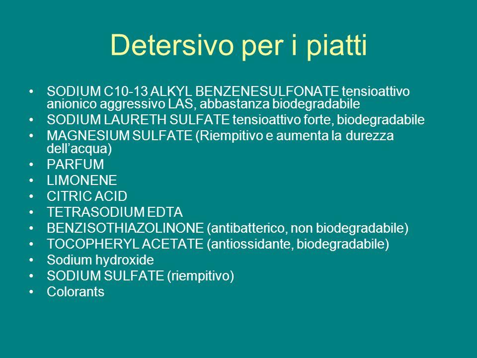 Detersivo per i piatti SODIUM C10-13 ALKYL BENZENESULFONATE tensioattivo anionico aggressivo LAS, abbastanza biodegradabile.