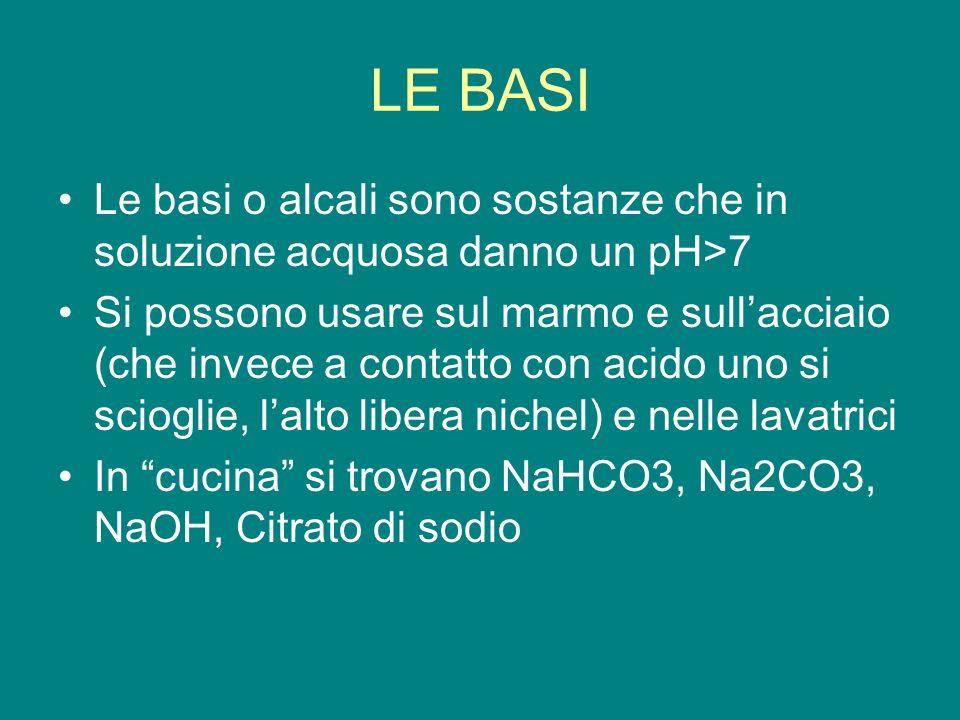 LE BASI Le basi o alcali sono sostanze che in soluzione acquosa danno un pH>7.