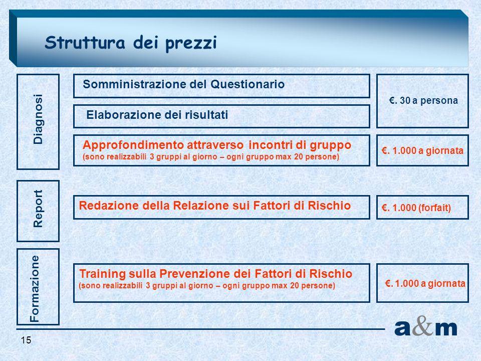 a&m Struttura dei prezzi Somministrazione del Questionario Diagnosi