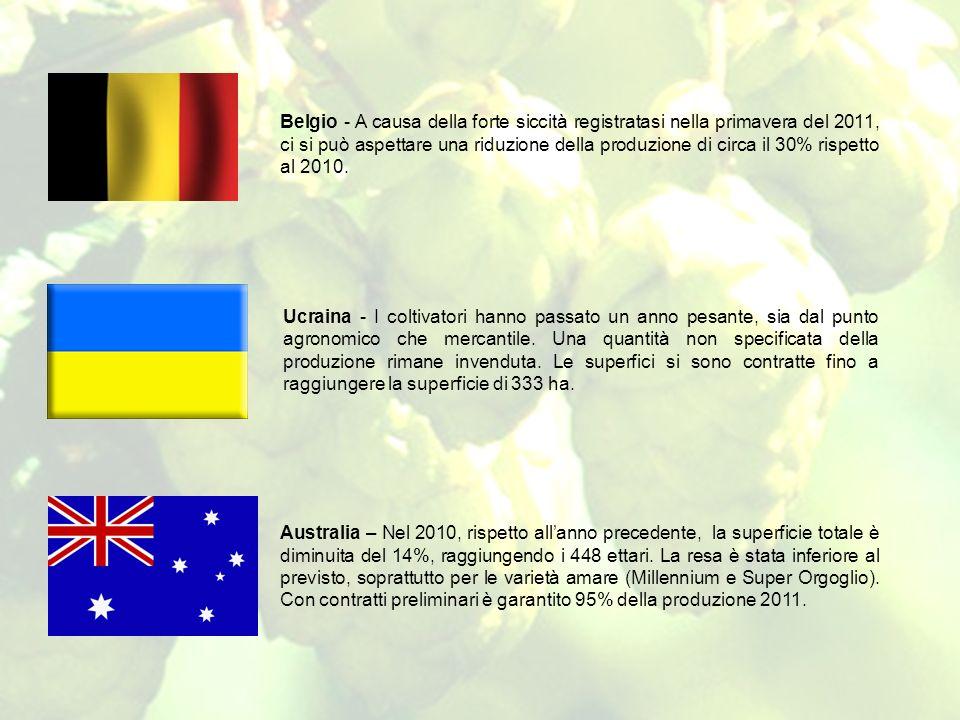Belgio - A causa della forte siccità registratasi nella primavera del 2011, ci si può aspettare una riduzione della produzione di circa il 30% rispetto al 2010.