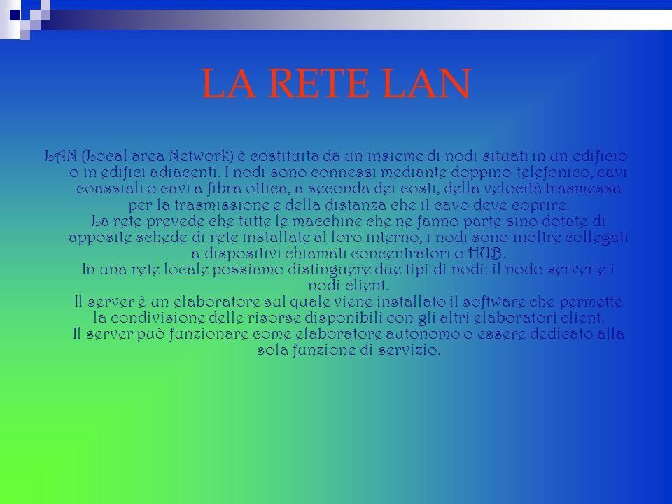 LA RETE LAN